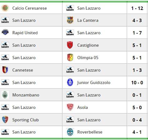 Calendario Giovanissimi Provinciali.Centro Polisportivo E Culturale San Lazzaro Mantova