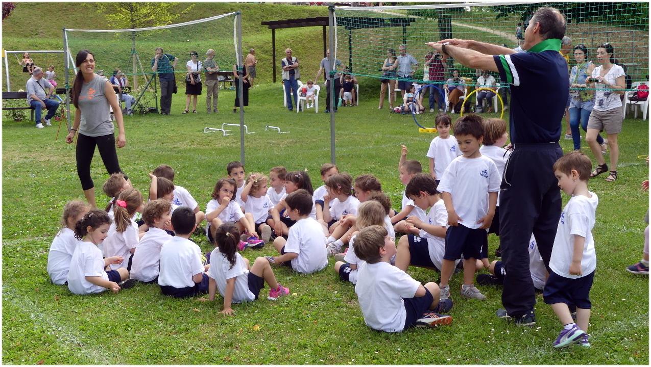 Psicomotricità 2018-2019 Centro di avviamento allo Sport